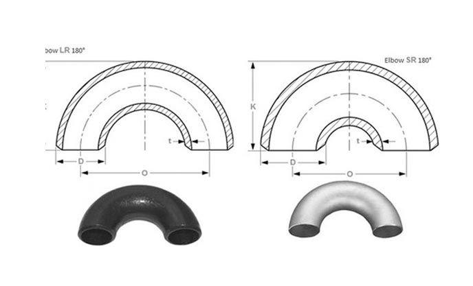 Sch 80 180 Elbow Dimensions Chart