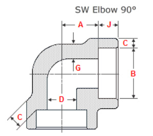 Socket Weld Elbow Dimensions