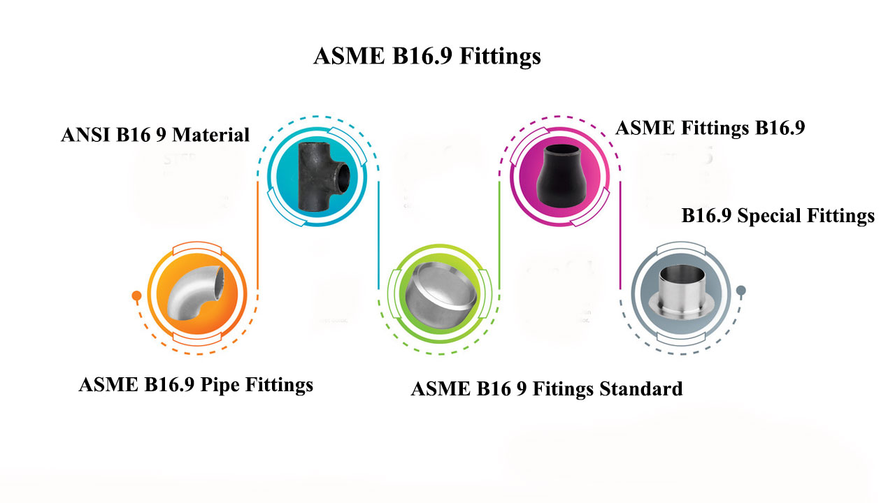 ANSI B16.9 Fittings