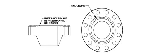 Stainless Steel Rtj Flange Dimensions Chart
